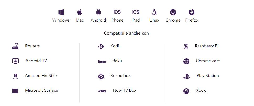 purevpn elenco dispositivi sistemi operativi